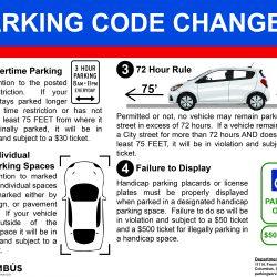 Code Changes Graphic Design2 v12-01